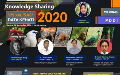 Knowledge Sharing: Visualisasi Data Kehati 2020. Selasa 24 November 2020.